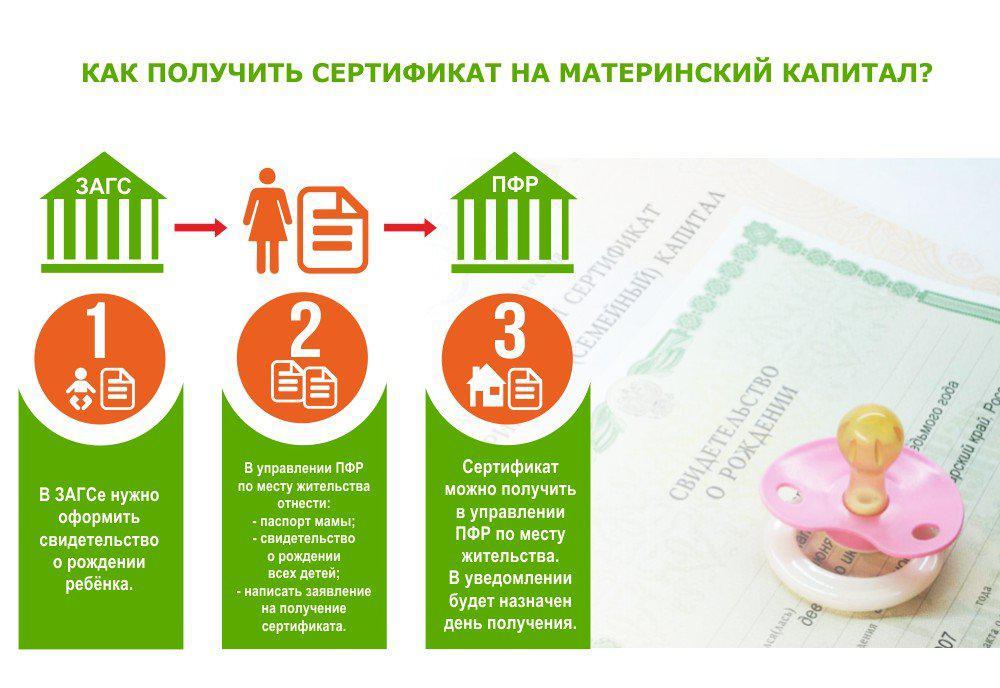 документ подтверждающий реквизиты счета в кредитной организации рево банк оплатить кредит онлайн